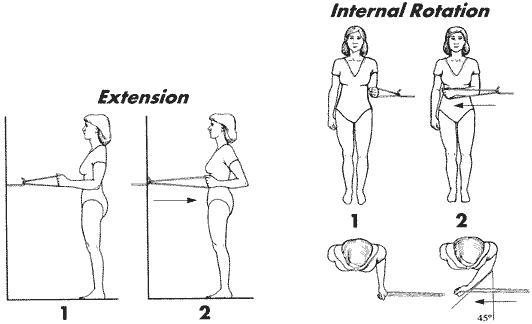 esercizi di riabilitazione