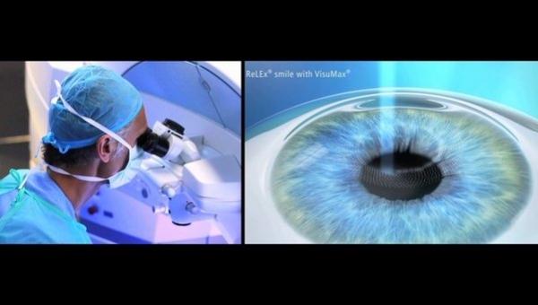 La valutazione di procedure efficaci per ringiovanimento di faccia