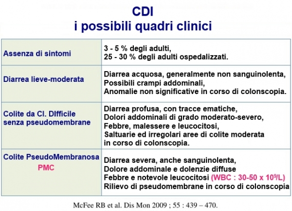 CDI - quadri clinici