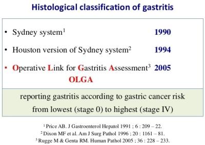 Classificazione delle Gastriti
