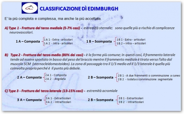 luigigrosso_clavicola-11