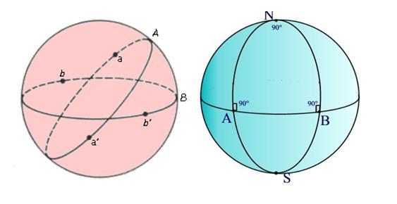 matteopacini_GeometriaEllittica