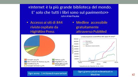 Internet è la più grande biblioteca del mondo