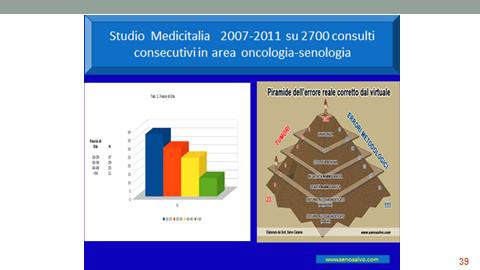 Studio sui consulti area oncologia di Medicitalia