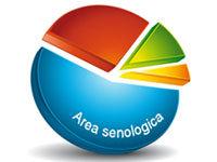 Impatto del consulto online sulla salute pubblica - area senologica