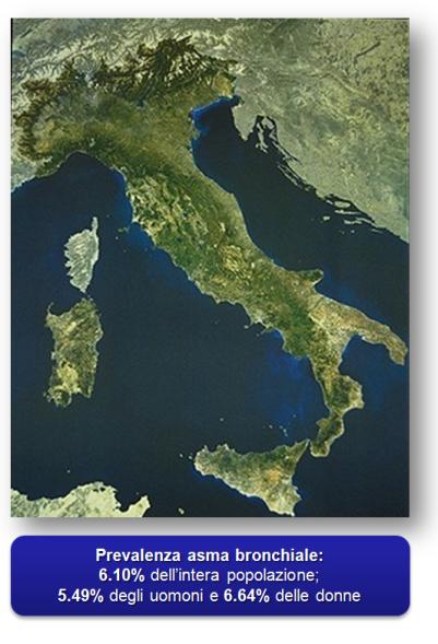 Prevalenza asma bronchiale in Italia