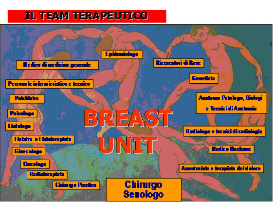team terapeutico del tumore al seno