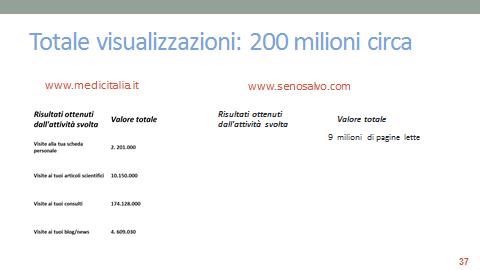 Visualizzazioni in rete